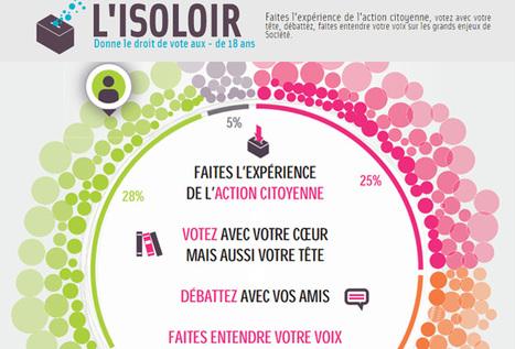 L'Isoloir citoyenneté numérique - Tralalère | Usages numériques et Histoire Géographie | Scoop.it