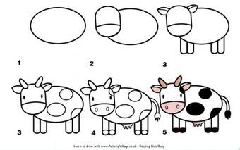 Aprendemos a dibujar paso a paso animales y muchas cosas más -Orientacion Andujar | Educacion, ecologia y TIC | Scoop.it