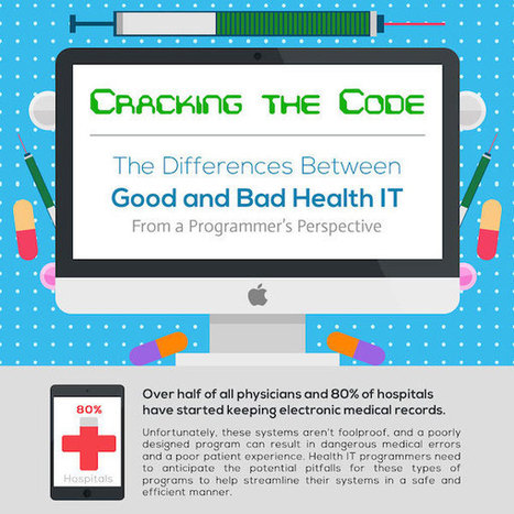 Good and Bad Health IT | HealthWorks Collective | Health and Wellness | Scoop.it