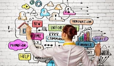 AYUDA PARA MAESTROS: 5 herramientas para hacer presentaciones 2.0 | EduHerramientas 2.0 | Scoop.it