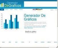 CREA TU GRAFICO - Inevery Crea | Repositorios de recursos | Scoop.it