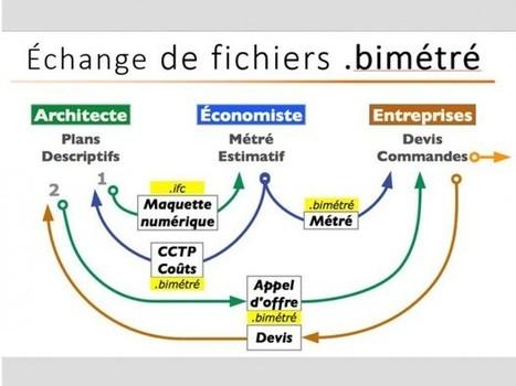 .bimétré : 1er pas vers le BIM pour les entreprises de bâtiment   Innovation - Entreprendre   Scoop.it