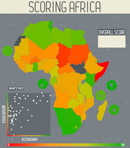 Scoring Africa | Human Geography and World Cultures | Scoop.it