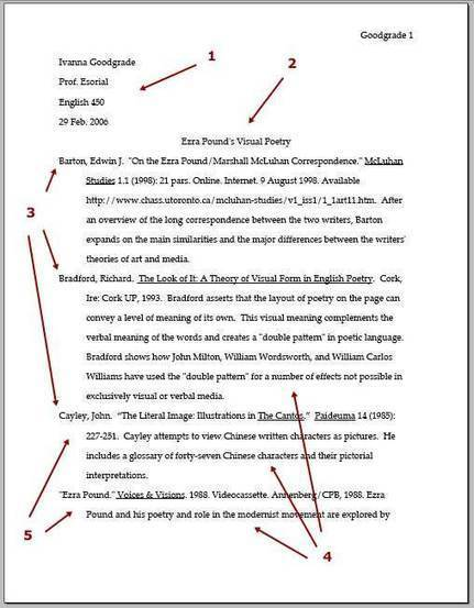 Annotated Bibliography FAQ's | Libraries In the Middle | Scoop.it