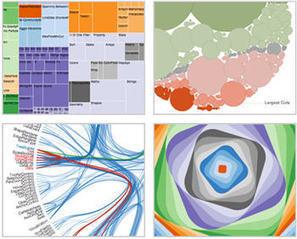 6 outils gratuits de data visualisation | big data | Scoop.it