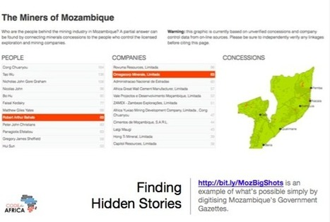 Liberating the Data in Government Gazettes – Code For Africa | Library Collaboration | Scoop.it