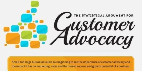 The Statistical Argument For Customer Advocacy | Marketing, SMM, SEO | Scoop.it