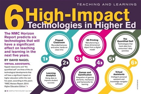 6 High-Impact Technologies in Higher Ed | Campus Technology | 21st Century Teaching and Technology Resources | Scoop.it