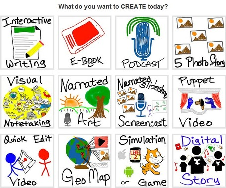 What do you want to CREATE today? Mapping Media to the Curriculum | learning21andbeyond | Scoop.it