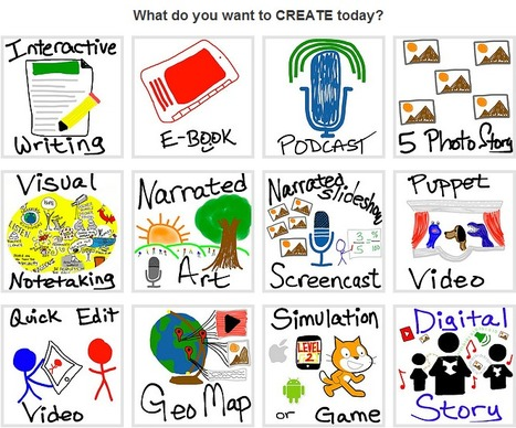 What do you want to CREATE today? Mapping Media to the Curriculum | teaching with technology | Scoop.it