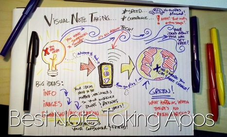 9 Best Note Taking Apps for iPhone & iPad - AppsDose via @Wpgteach | iPads in Education | Scoop.it