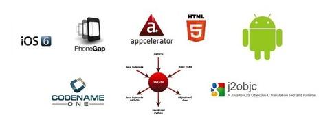 Steve Hannah » Develop for Mobile or Die! | New Digital Media | Scoop.it