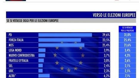 Por qué los medios no hablan del Movimiento 5 Estrellas de Beppe ... | Movimiento 5 Estrellas España | Scoop.it