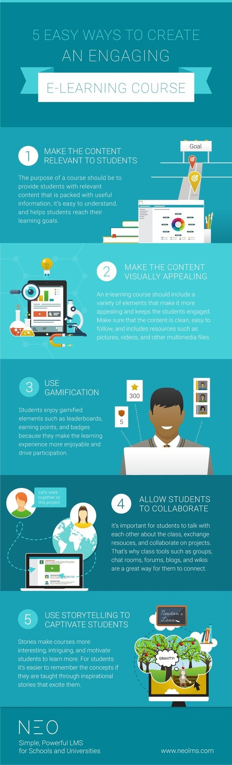 5 Easy Ways to Create an Engaging eLearning Course Infographic | Pedalogica: educación y TIC | Scoop.it
