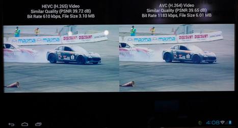 Qualcomm shows horsepower of next-gen H.265 video | video encoding | Scoop.it