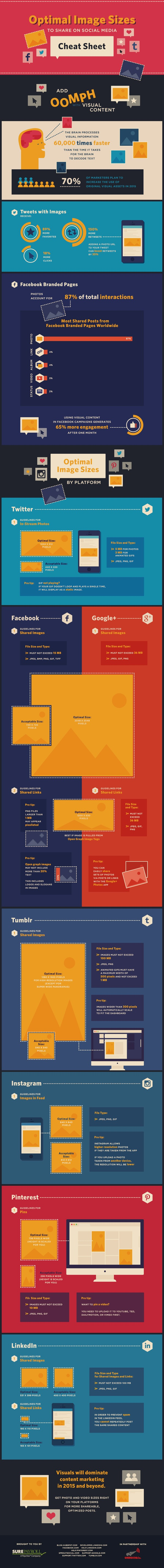 Optimal Image Sizes To Share On Social Media – Social Media Cheat Sheet [Infographic] | The Marketing Technology Alert | Scoop.it