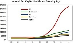 The Staggering Rise Of Elder Care Cost? | Growing Your Elder Services Business | Scoop.it