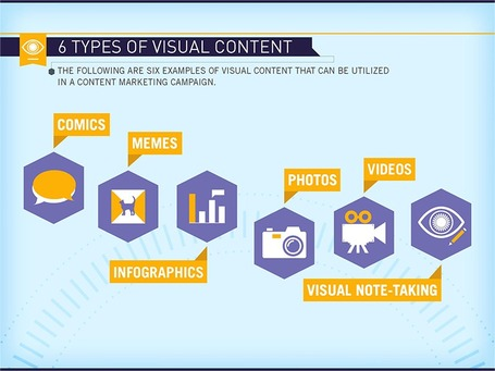 Content Marketing Is Now Visual – Are You Ready? | Small Business Marketing and Selling | Scoop.it