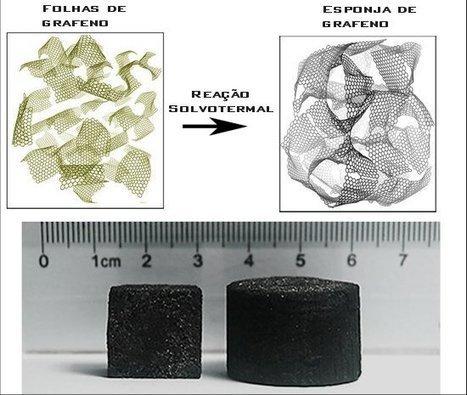 Espaçonave de grafeno pode ser impulsionada por luz | tecnologia s sustentabilidade | Scoop.it