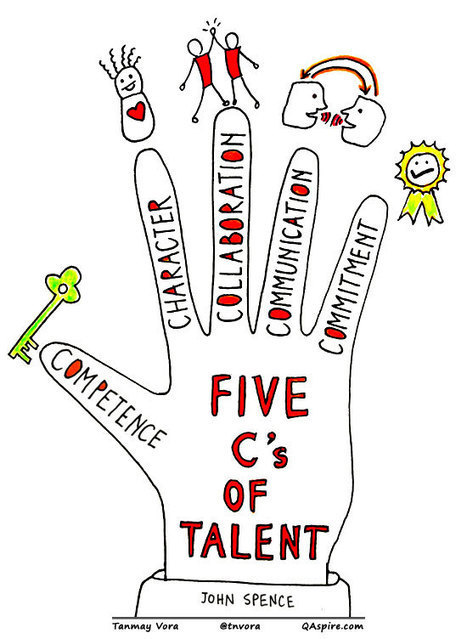 5 C's for Great Talent | Education | Scoop.it
