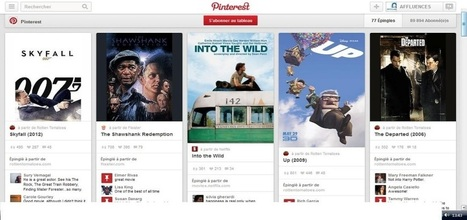 Pinterest, la suite de Fibonacci et…le code DaVinci. - Affluences | Référencement, SEO, marketing Web | Scoop.it