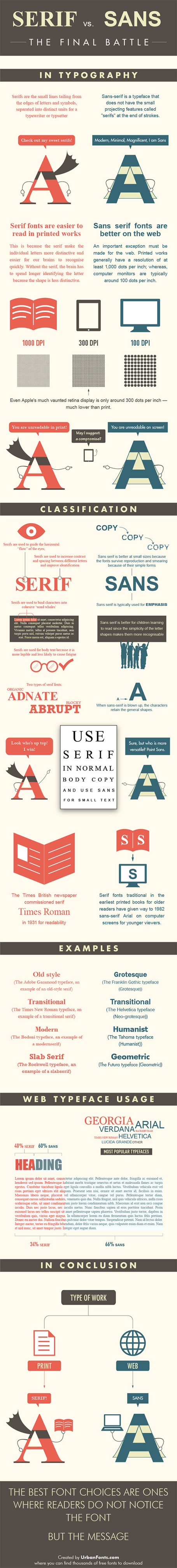 Serif vs Sans: The Final Battle In Typography [Infographic] | visual data | Scoop.it