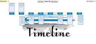 Timeline: Honduras | Honduras, Russell Hooks | Scoop.it