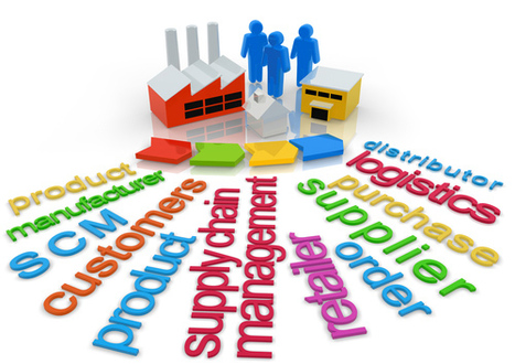 Logistics Management and Supply chain | Web Design India | Scoop.it