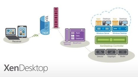 Citrix's XenDesktop 7 available on Microsoft's Windows Azure - ZDNet (blog) | VDI | Scoop.it
