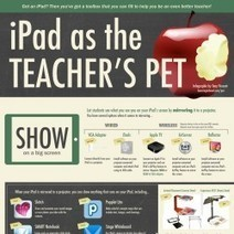 The iPad as the Teacher's Pet | Visual.ly | Learning Happens Everywhere! | Scoop.it