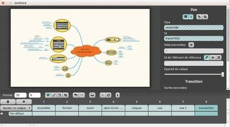 Freemind par l'exemple...: Sozi : osez la présentation libre ! | logiciels libres | Scoop.it