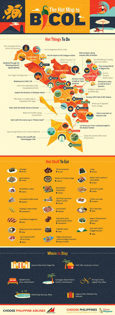 The Hot Map to BICOL   Philippine Travel   Scoop.it