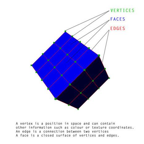 Hemesh : 3D Printing Part 1   Free Art Bureau   Properes activitats   Scoop.it