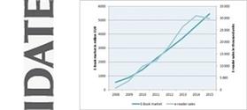 Livres numériques : l'IDATE prévoit une croissance annuelle de 30% : actualités - Livres Hebdo | Les enfants et les écrans | Scoop.it