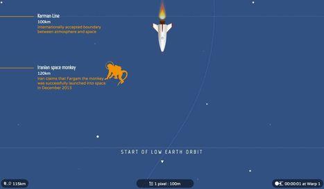 How Big Is Space – Interactive version | Interactive & Immersive Journalism | Scoop.it