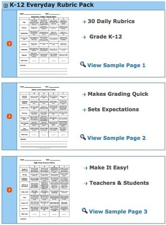 Some Handy Resources of Pre-made Rubrics for Teachers ~ Educational Technology and Mobile Learning | Edulateral | Scoop.it