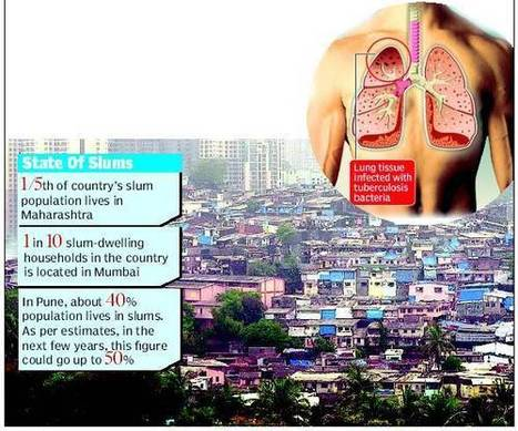 Sprawling slums increase probability of TB infection | Media Fellowships for reporting on TB | Scoop.it