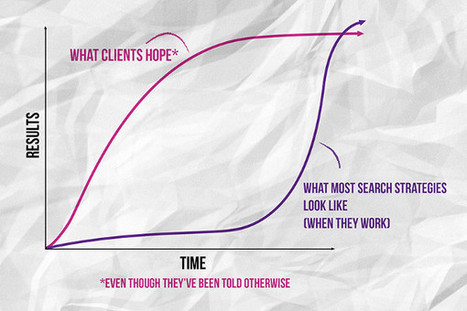 Quick SEO Wins: 31 Ideas From The Experts | SEO SEM SMO | Scoop.it