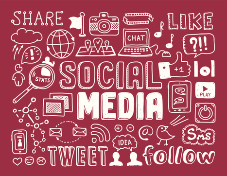 Best Kept Secrets to Social Media Marketing | Social Media Useful Info | Scoop.it