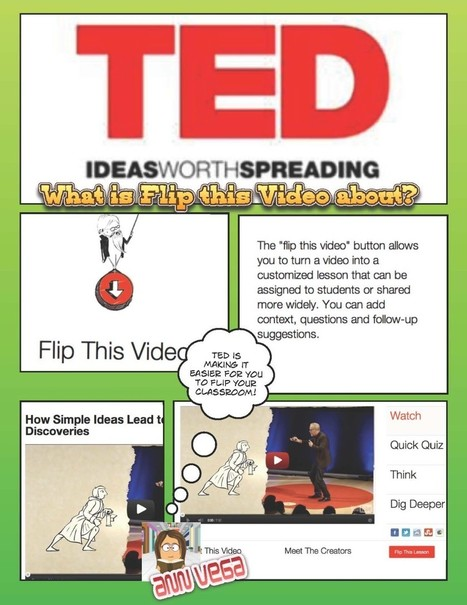 Librarians on the Fly: SEE HOW I FLIPPED MY FIRST TED VIDEO! | Creating readers | Scoop.it