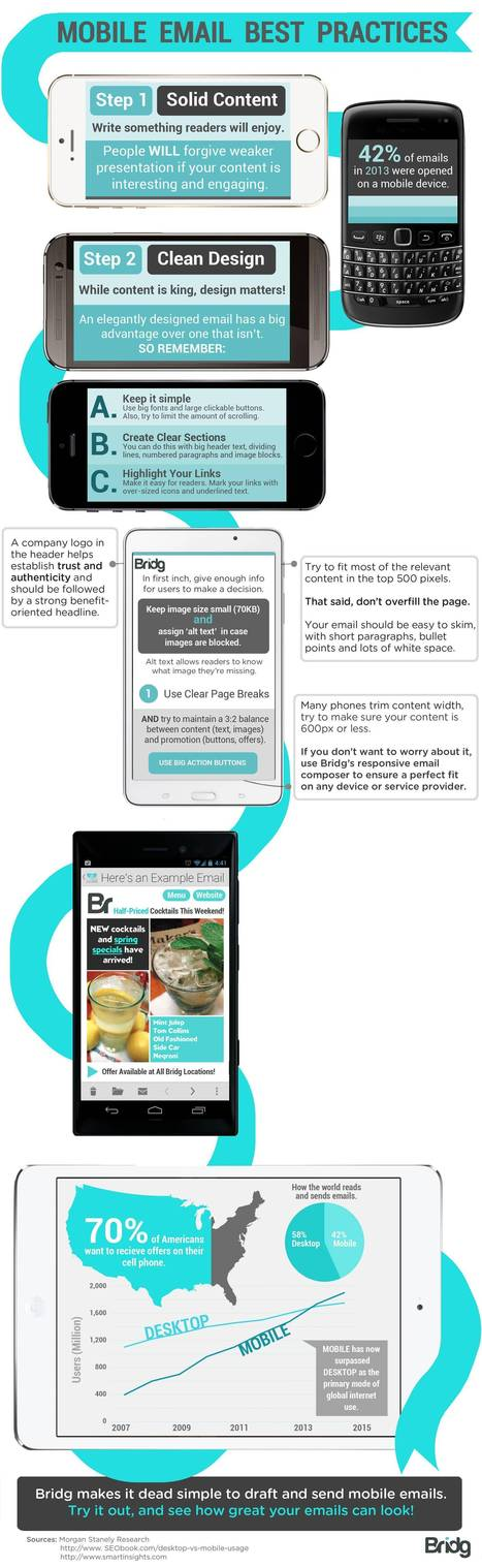 Mobile Email Best Practices | infographic | digital marketing strategy | Scoop.it