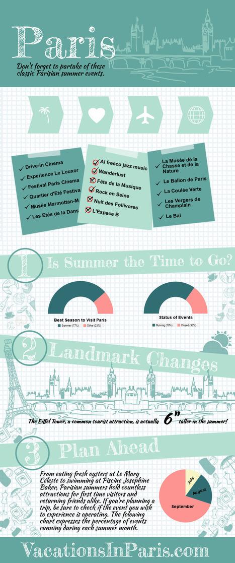 Summer Activities in Paris: An Infographic | Vacation In Paris | Scoop.it