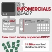 Infographics & Data Visualization   Visual.ly   The Daily Information Security Dose   Scoop.it