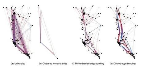 Divided Edge Bundling for Directional Network Data I #SNA #dataviz | e-Xploration | Scoop.it