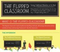 ¿Le damos la vuelta al aula…? The FlippedClassroom | Estoy explorando | Scoop.it