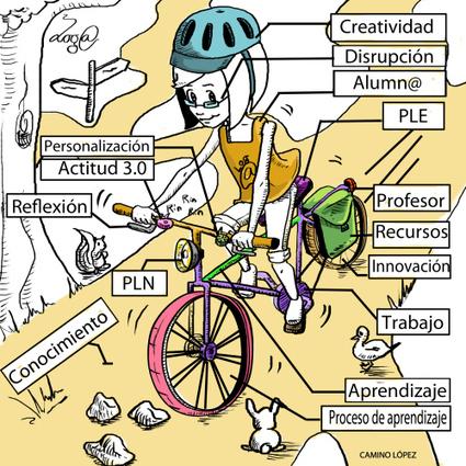 """La """"bicicleta"""" de otra forma de educación!   Perfil TIC del docente   Scoop.it"""