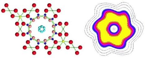 Des physiciens ont découvert un nouvel état de l'eau | EntomoScience | Scoop.it