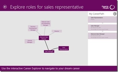 Windows 8 Education Apps - Education - Site Home - MSDN Blogs | Teach with Windows 8 | Scoop.it
