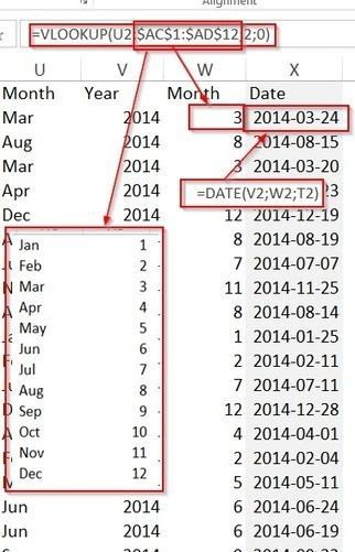 Une difficile conversion de données avec Excel – Un exemple de Modeloff 2014 (2 de 3) | Modélisation financière | Scoop.it