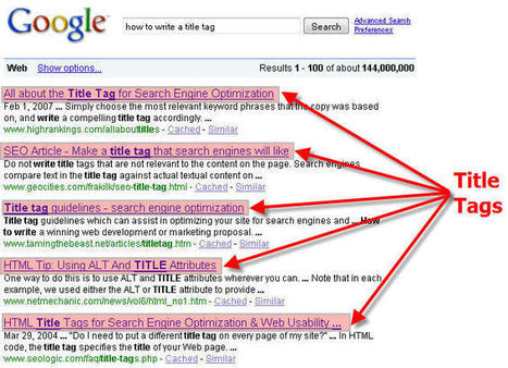 Important Meta Tags For SEO And The Process Of Meta Tags Optimization | SEO? What's That? | Scoop.it